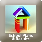 TP-School Plans and Results